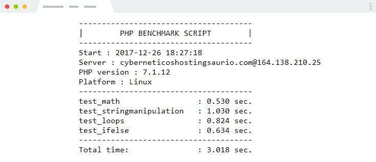php benchmark cyberneticos